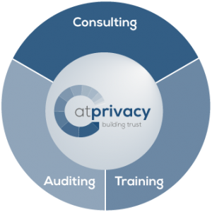 atprivacy